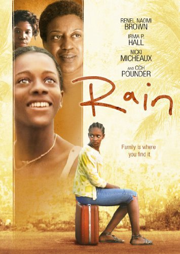 Image Caption: Featured image for 'Rain'.
